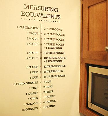 Measuring Equivalents For Cooking Measurements Vinyl